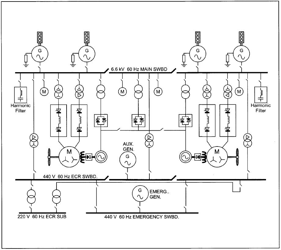 sistem kelistrikan kapal